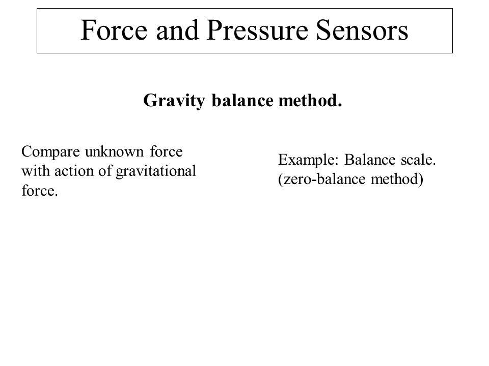 Force and Pressure Sensors
