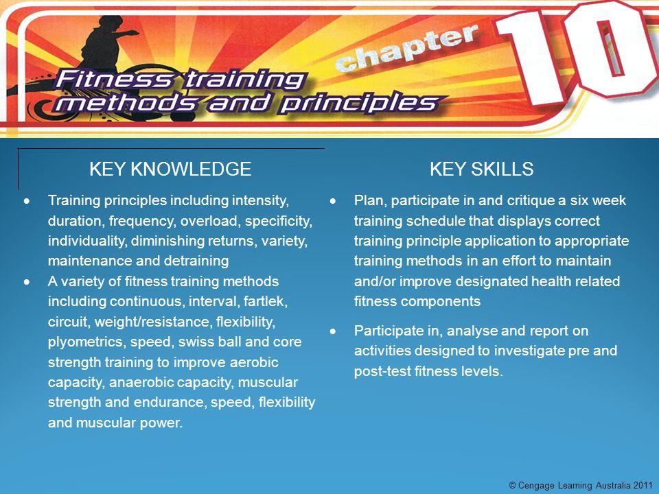 KEY KNOWLEDGE KEY SKILLS