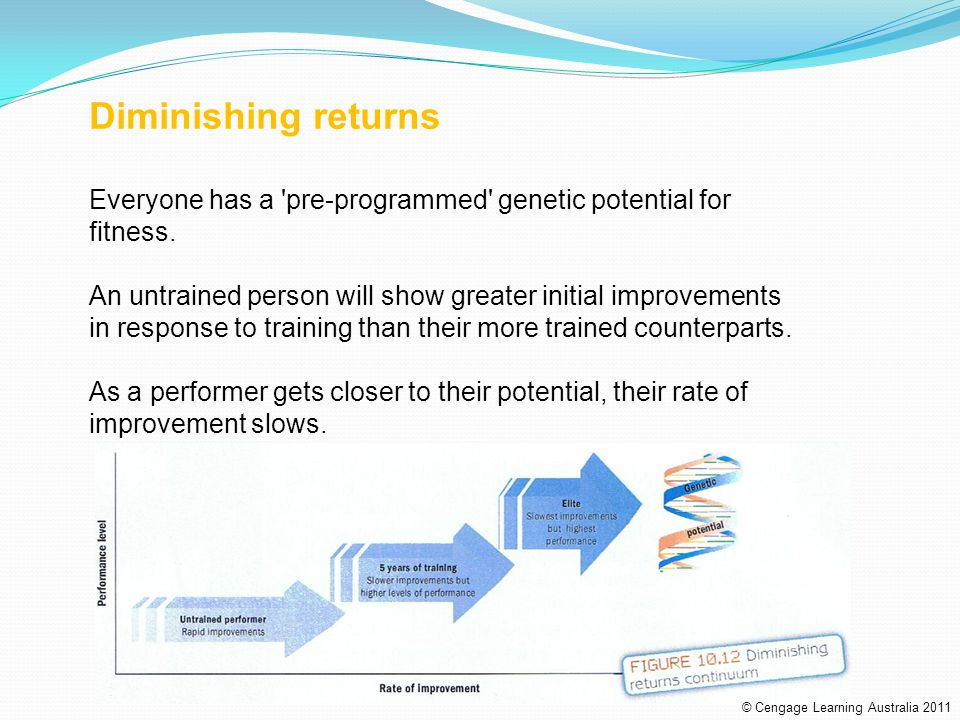 Diminishing returns Everyone has a pre-programmed genetic potential for fitness.
