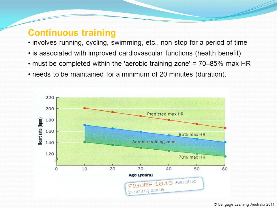 Continuous training involves running, cycling, swimming, etc., non-stop for a period of time.