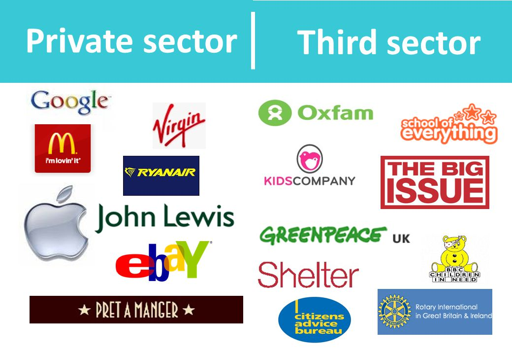 Private sector Third sector
