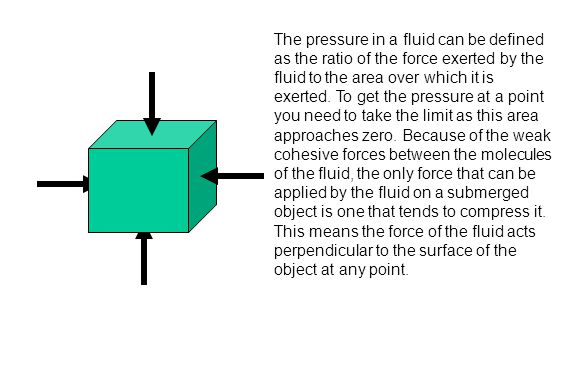 The pressure in a fluid can be defined as the ratio of the force exerted by the fluid to the area over which it is exerted.
