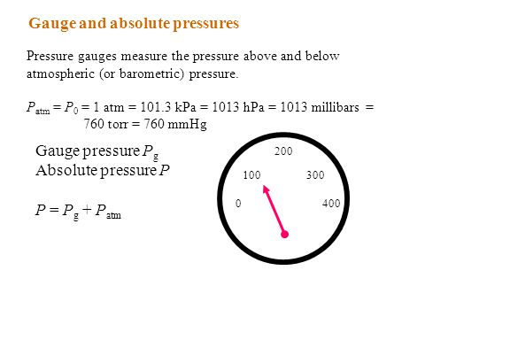 Gauge and absolute pressures