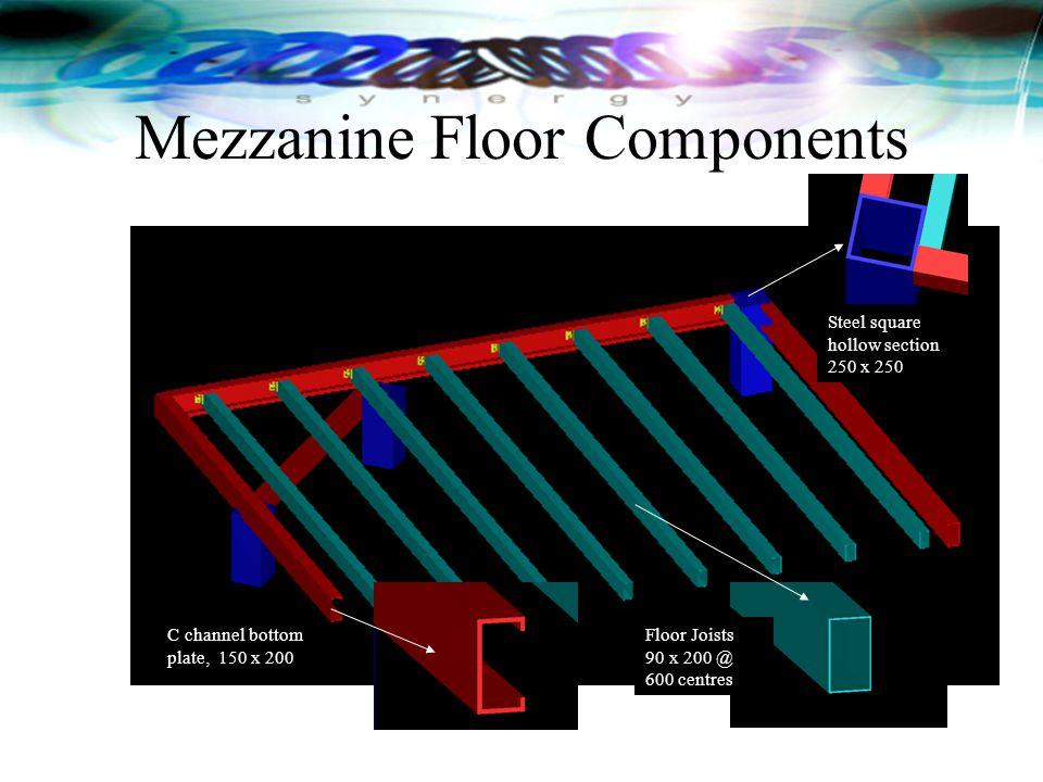 Mezzanine Floor Components