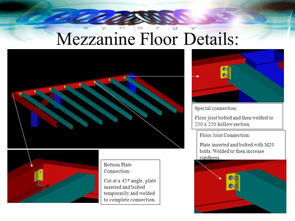 Mezzanine Floor Details: