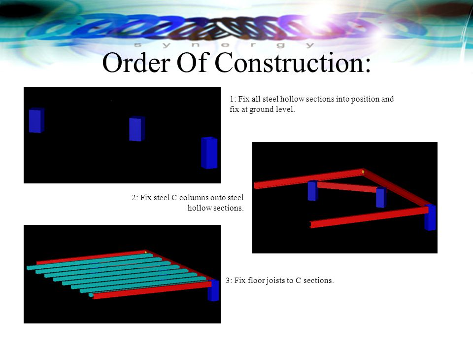 Order Of Construction: