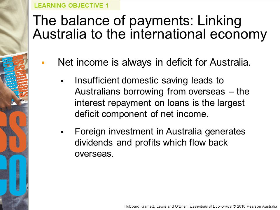 LEARNING OBJECTIVE 1 The balance of payments: Linking Australia to the international economy. Net income is always in deficit for Australia.