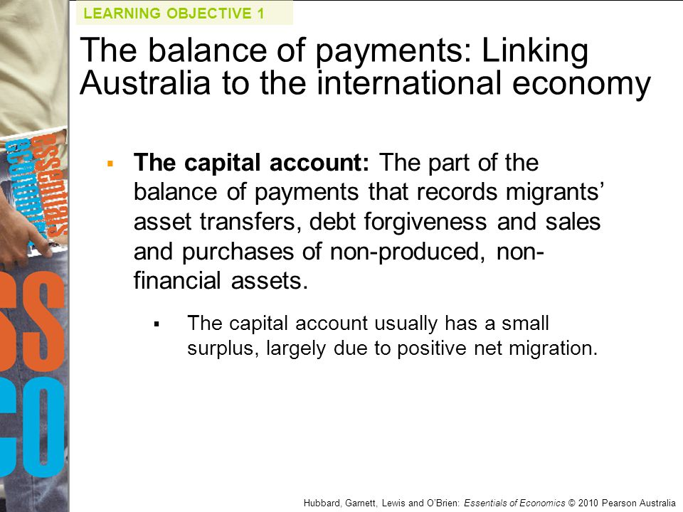 LEARNING OBJECTIVE 1 The balance of payments: Linking Australia to the international economy.