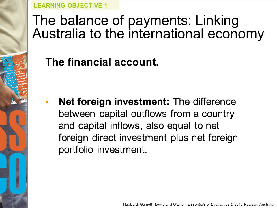 LEARNING OBJECTIVE 1 The balance of payments: Linking Australia to the international economy. The financial account.
