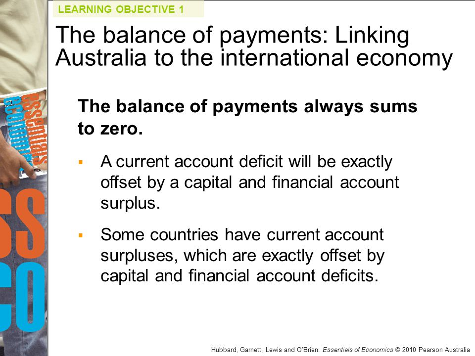 LEARNING OBJECTIVE 1 The balance of payments: Linking Australia to the international economy. The balance of payments always sums to zero.