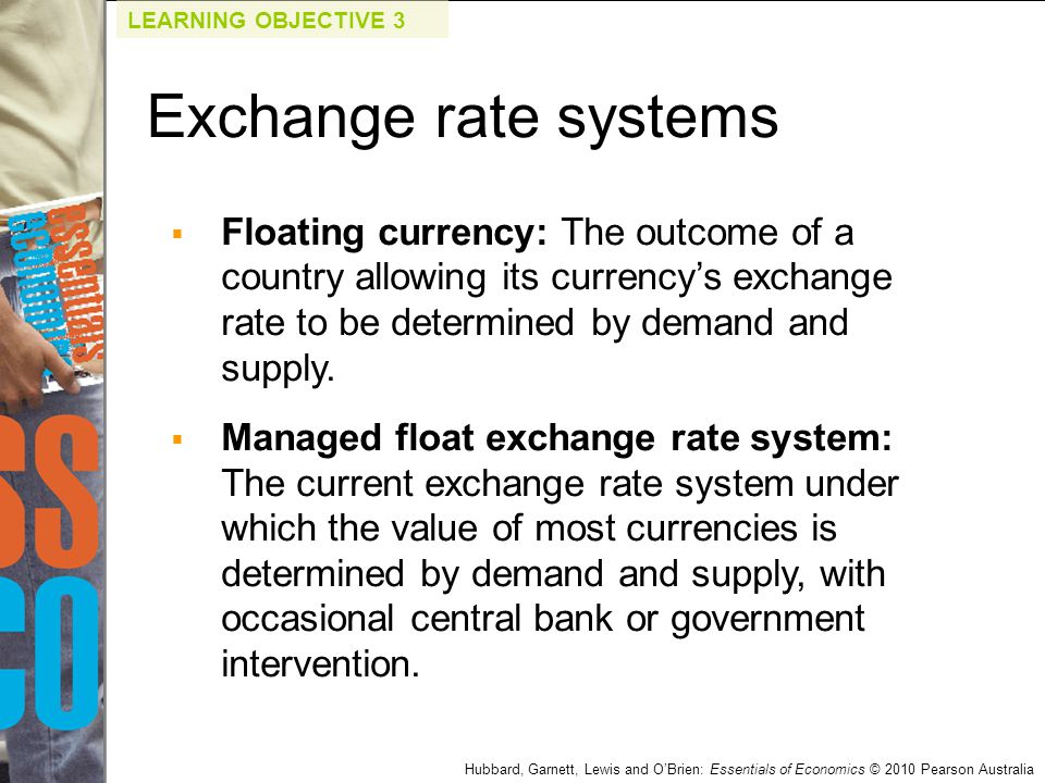 LEARNING OBJECTIVE 3 Exchange rate systems.