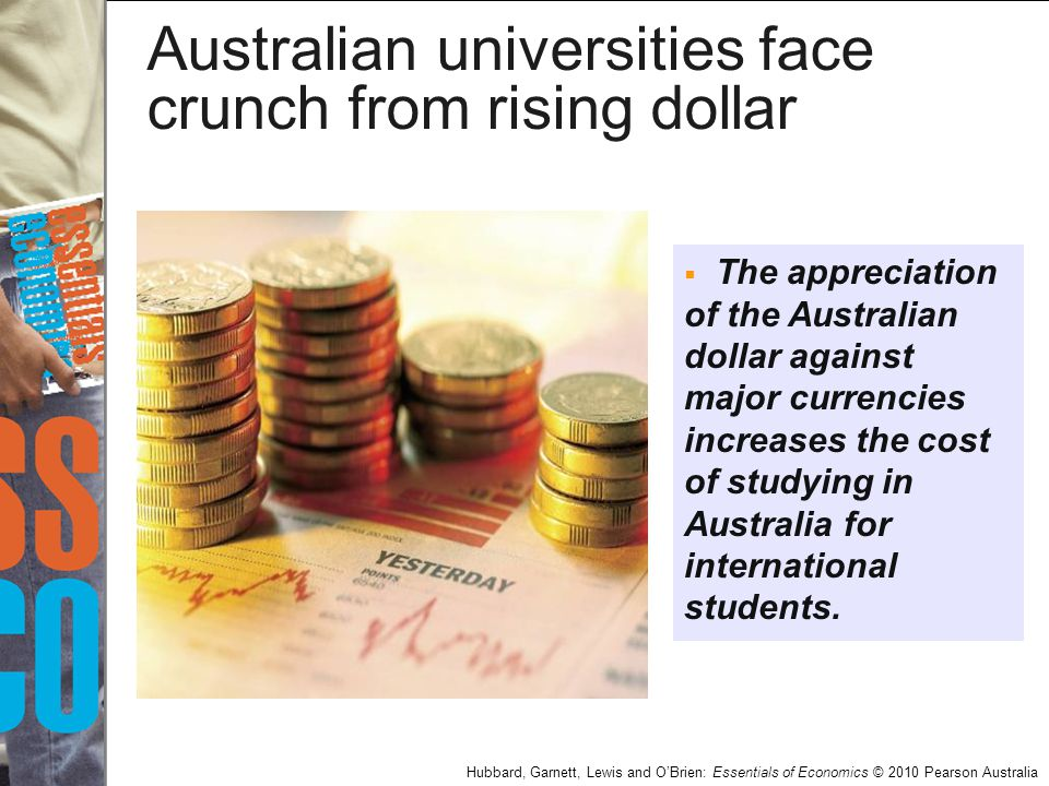 Australian universities face crunch from rising dollar