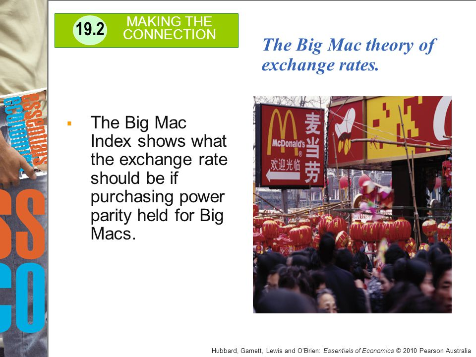 The Big Mac theory of exchange rates.