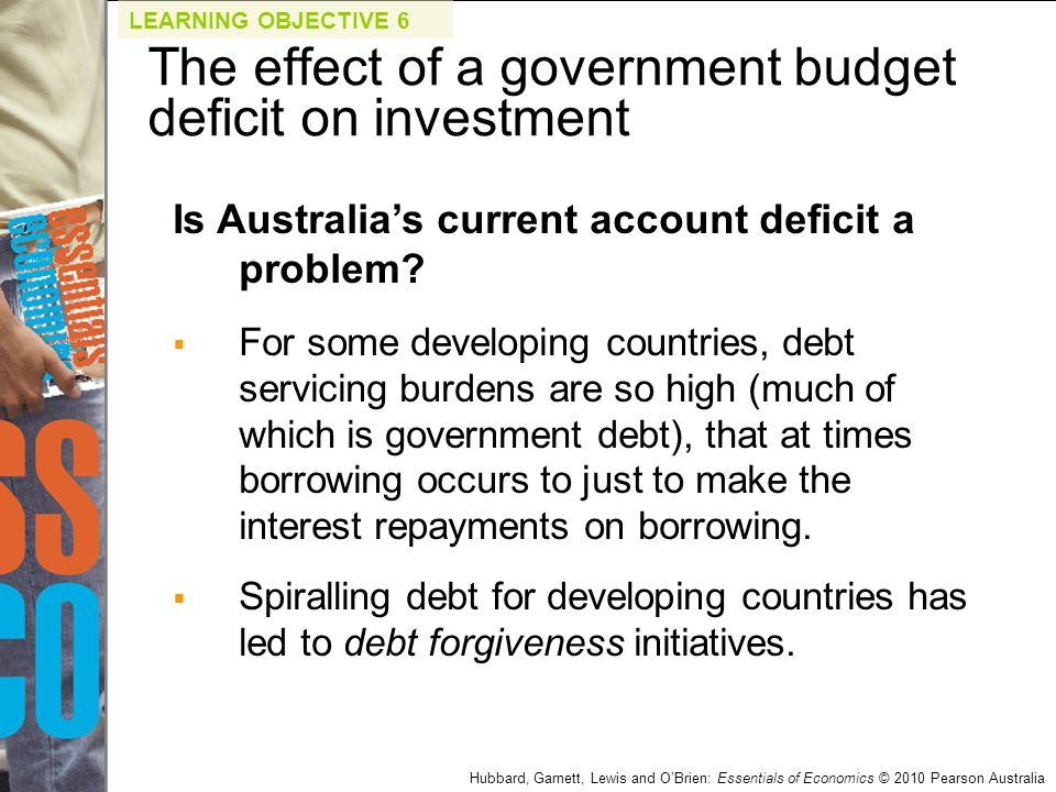 The effect of a government budget deficit on investment