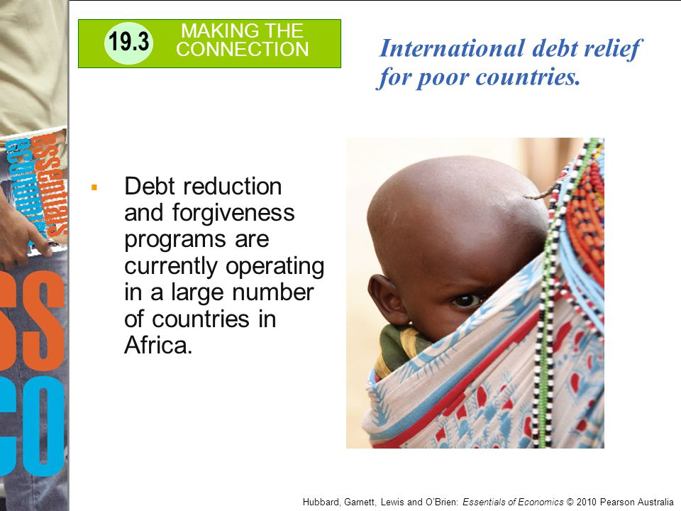 International debt relief for poor countries.