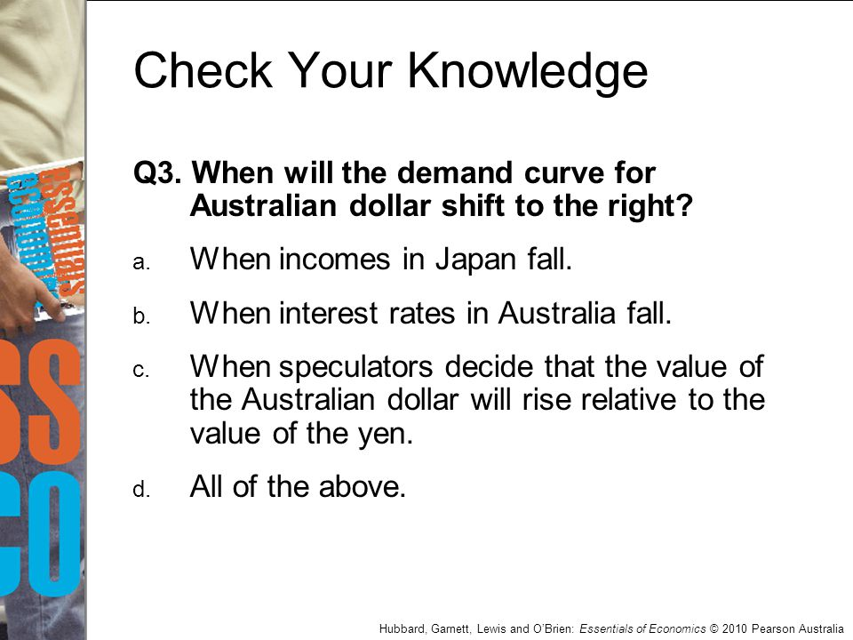 Check Your Knowledge Q3. When will the demand curve for Australian dollar shift to the right When incomes in Japan fall.