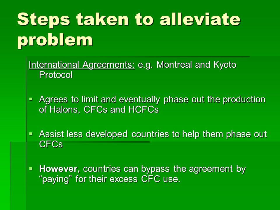 Steps taken to alleviate problem