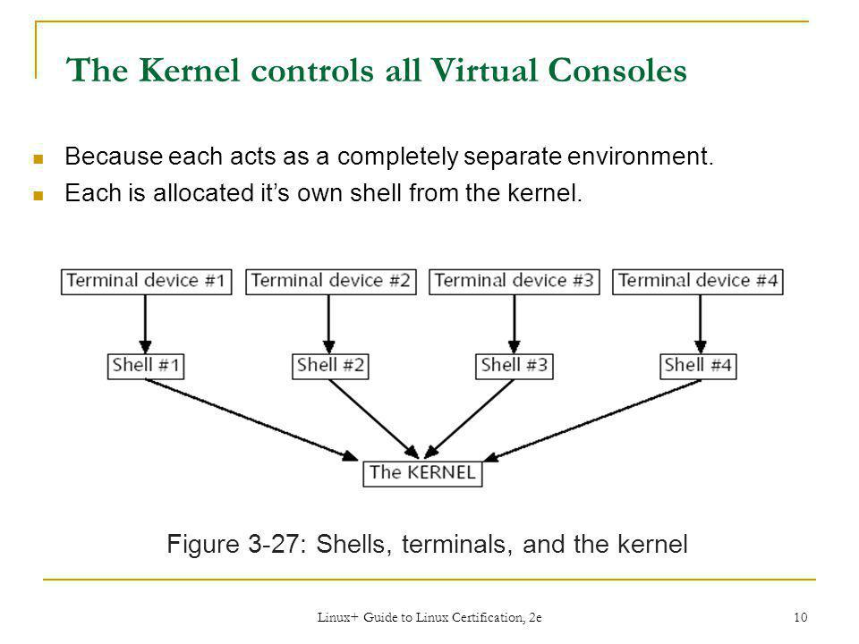 The Kernel controls all Virtual Consoles