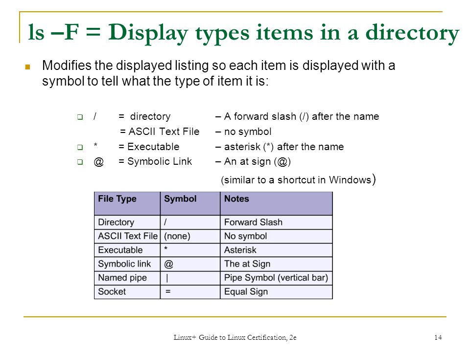 ls –F = Display types items in a directory