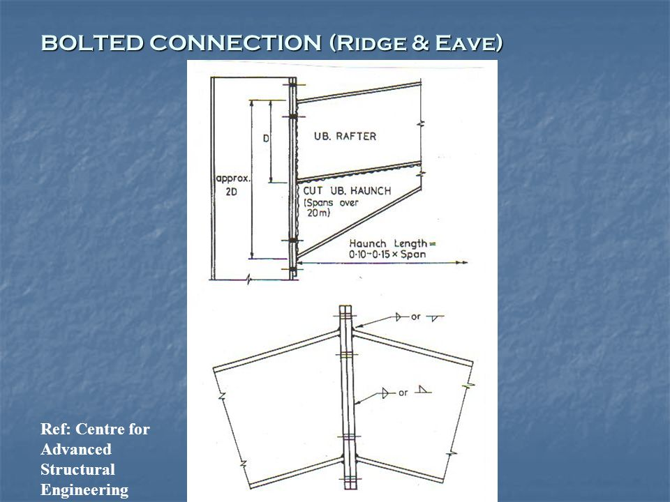 BOLTED CONNECTION (Ridge & Eave)