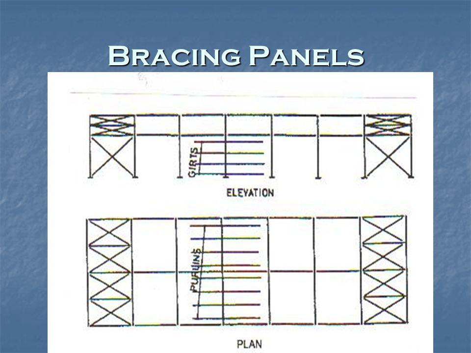 Bracing Panels