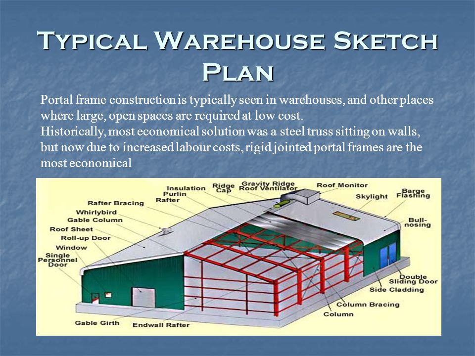 Typical Warehouse Sketch Plan