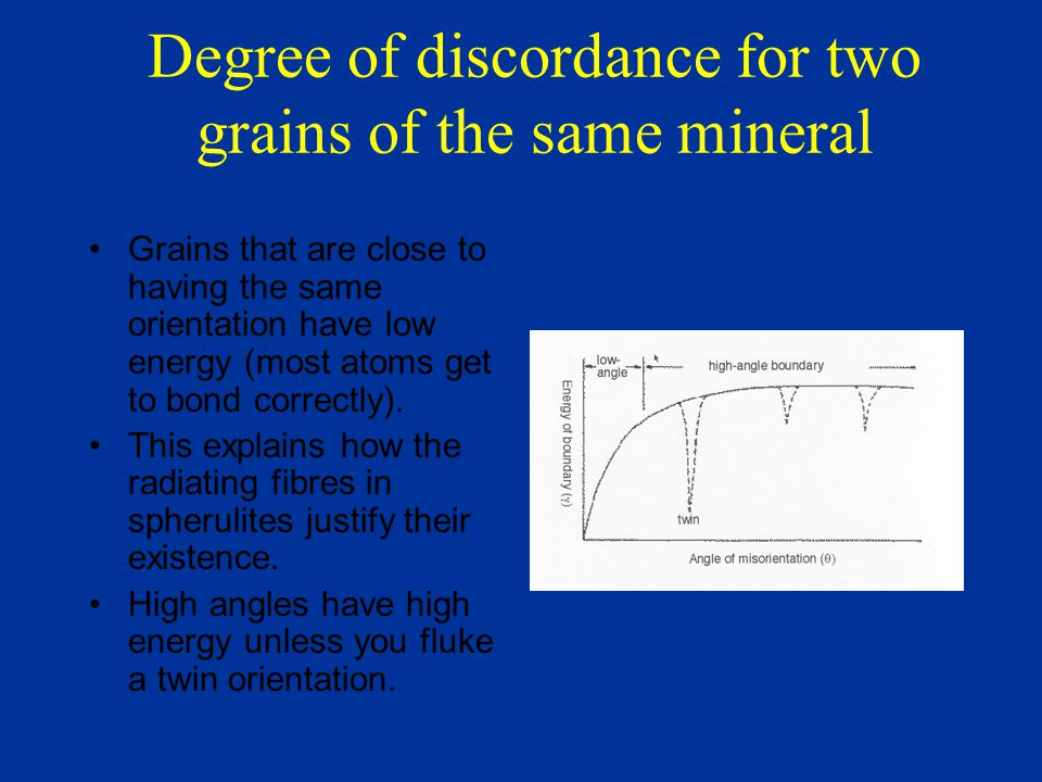 Degree of discordance for two grains of the same mineral