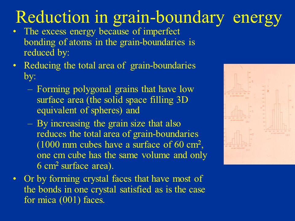 Reduction in grain-boundary energy