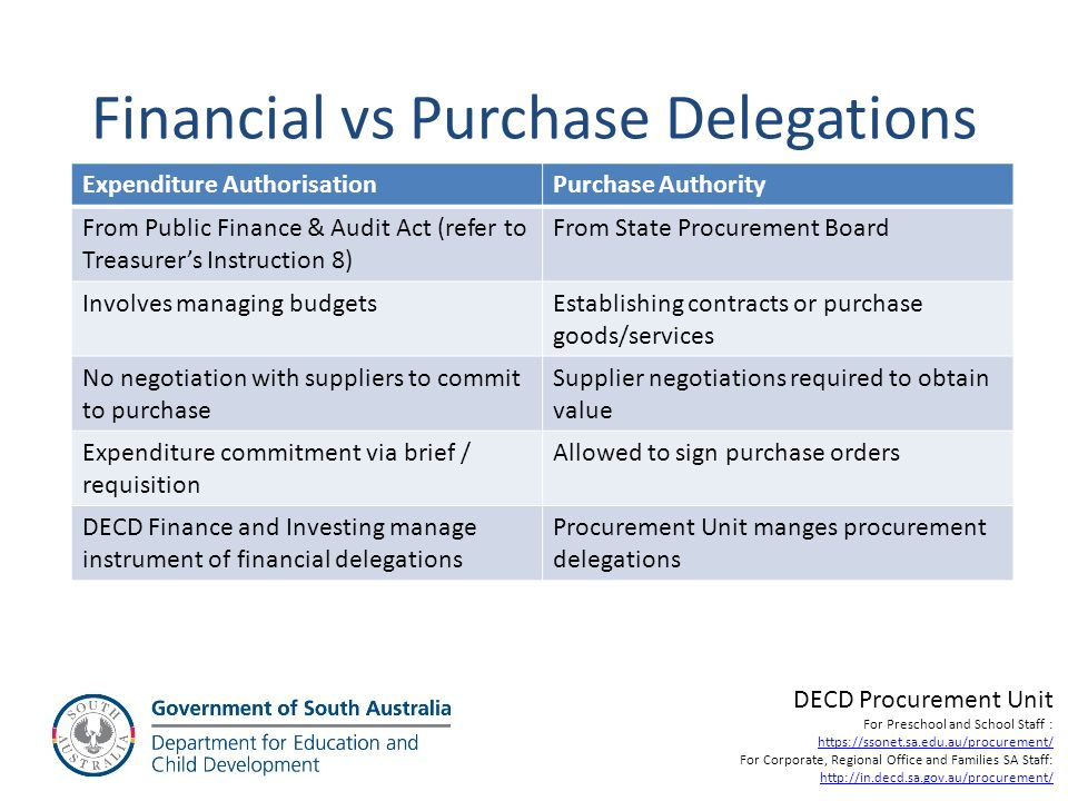 Financial vs Purchase Delegations