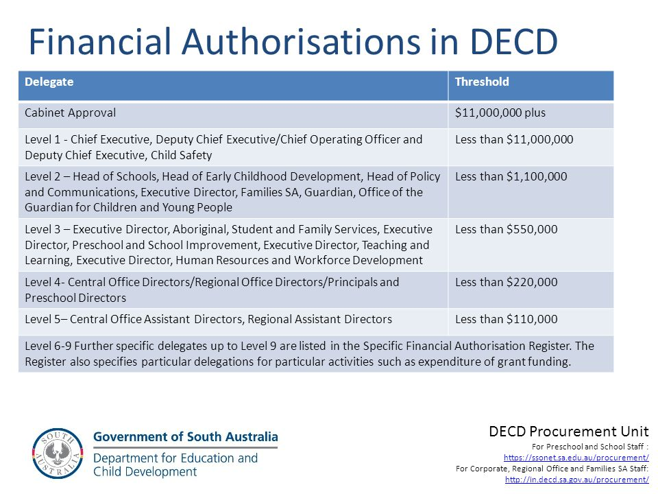 Financial Authorisations in DECD