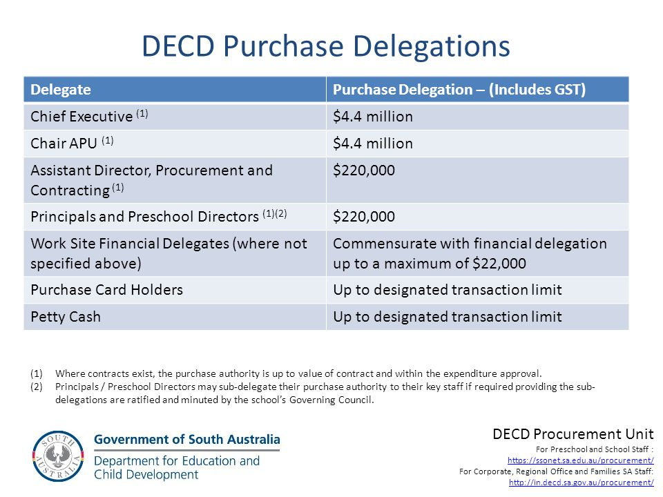DECD Purchase Delegations