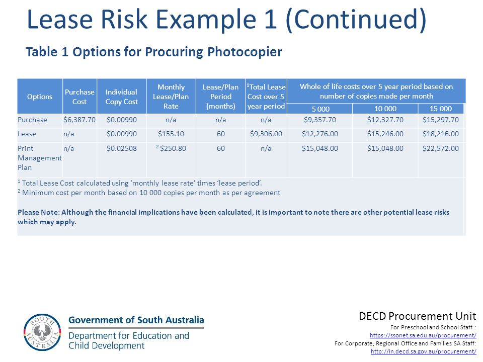 Lease Risk Example 1 (Continued)