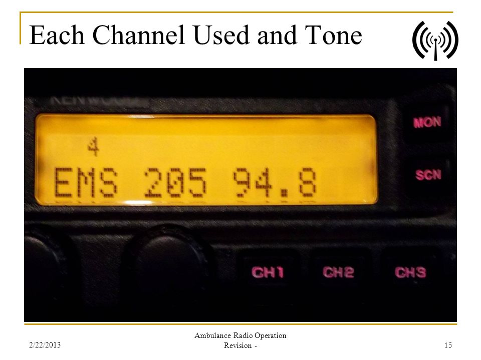 Each Channel Used and Tone