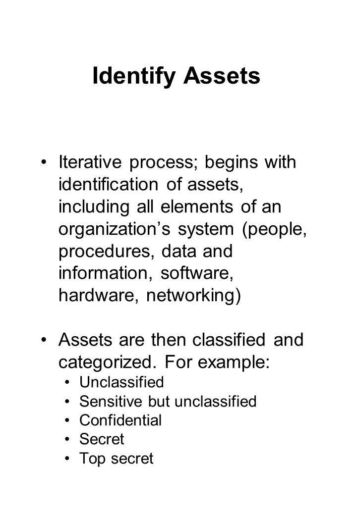 Identify Assets