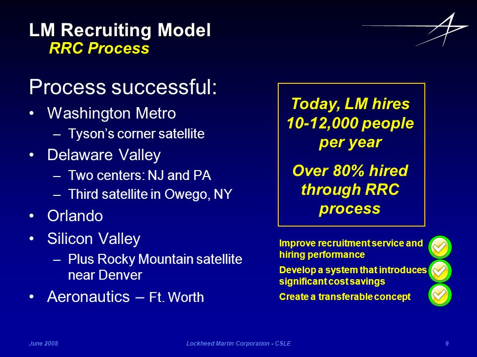 Process successful: LM Recruiting Model RRC Process Washington Metro