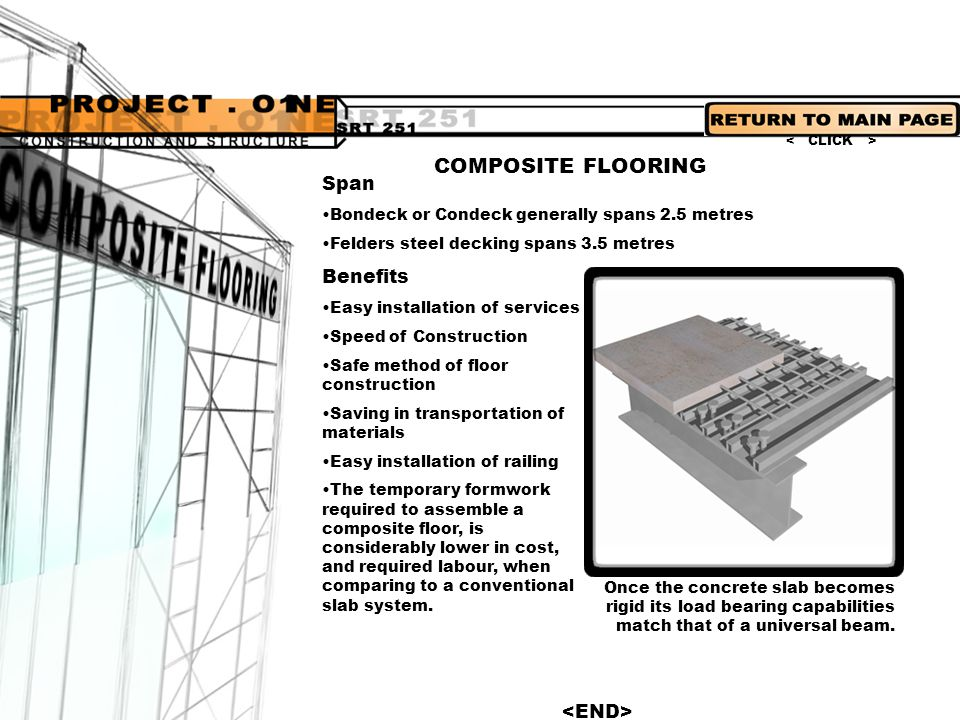 COMPOSITE FLOORING Span Benefits <END>