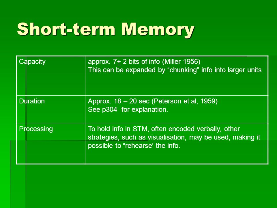 Short-term Memory Capacity approx bits of info (Miller 1956)