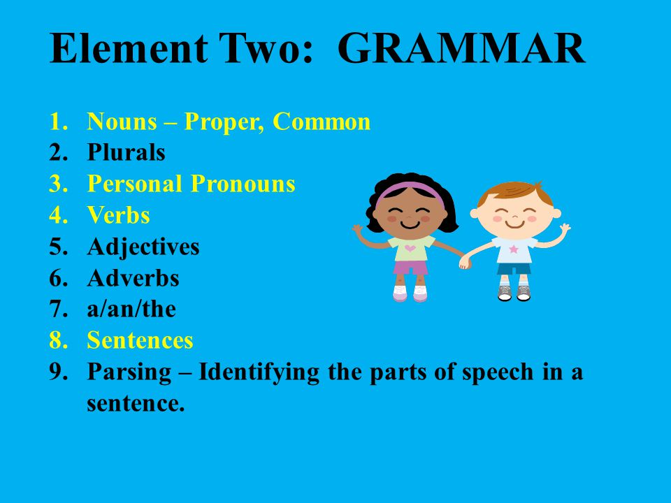 Element Two: GRAMMAR Nouns – Proper, Common Plurals Personal Pronouns