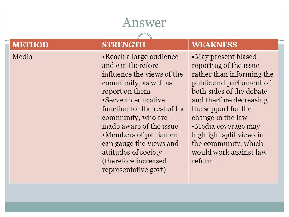 Answer METHOD STRENGTH WEAKNESS Media