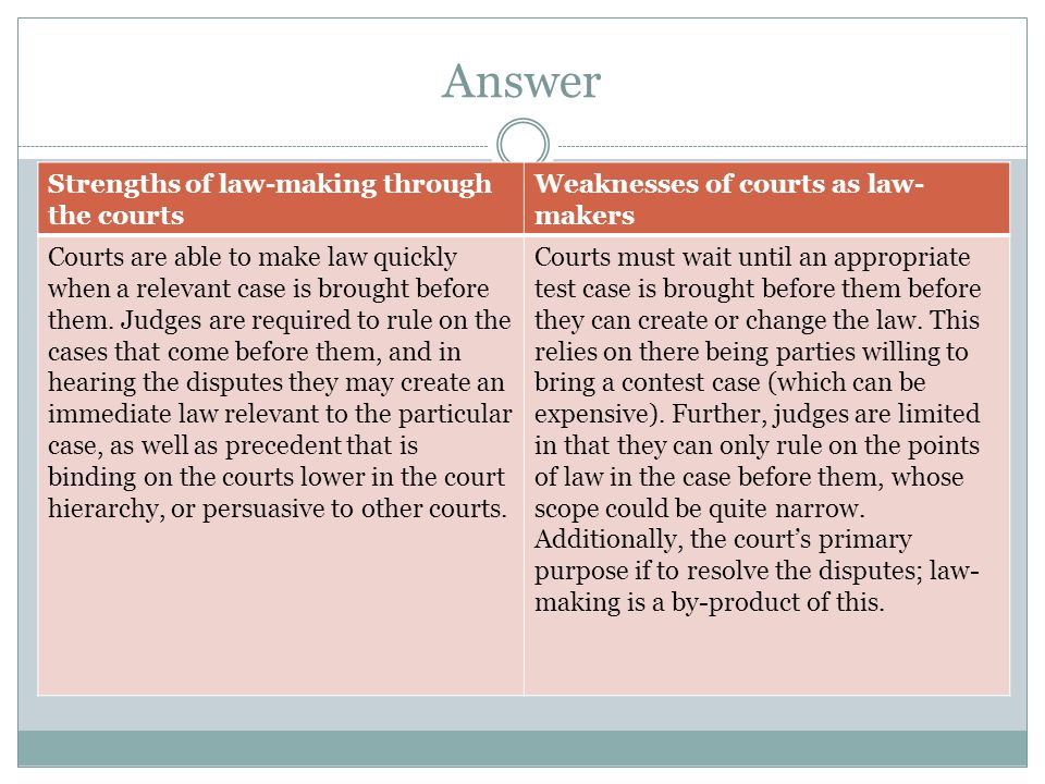 Answer Strengths of law-making through the courts