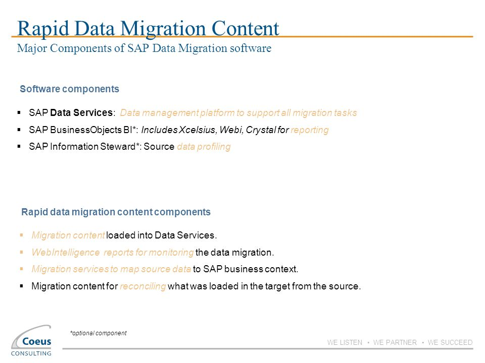 Rapid Data Migration Content Major Components of SAP Data Migration software