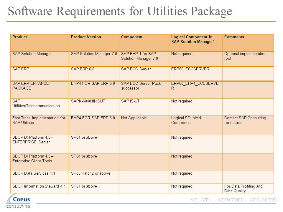 Software Requirements for Utilities Package