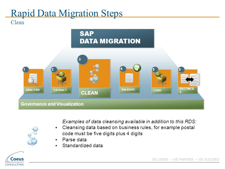 Rapid Data Migration Steps Clean
