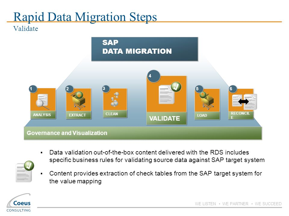 Rapid Data Migration Steps Validate