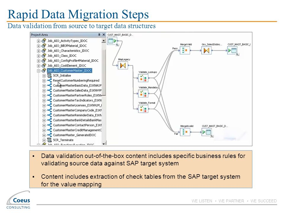 Rapid Data Migration Steps Data validation from source to target data structures