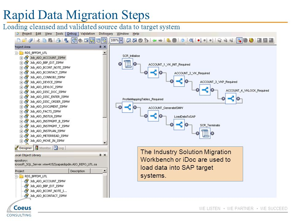 Rapid Data Migration Steps Loading cleansed and validated source data to target system