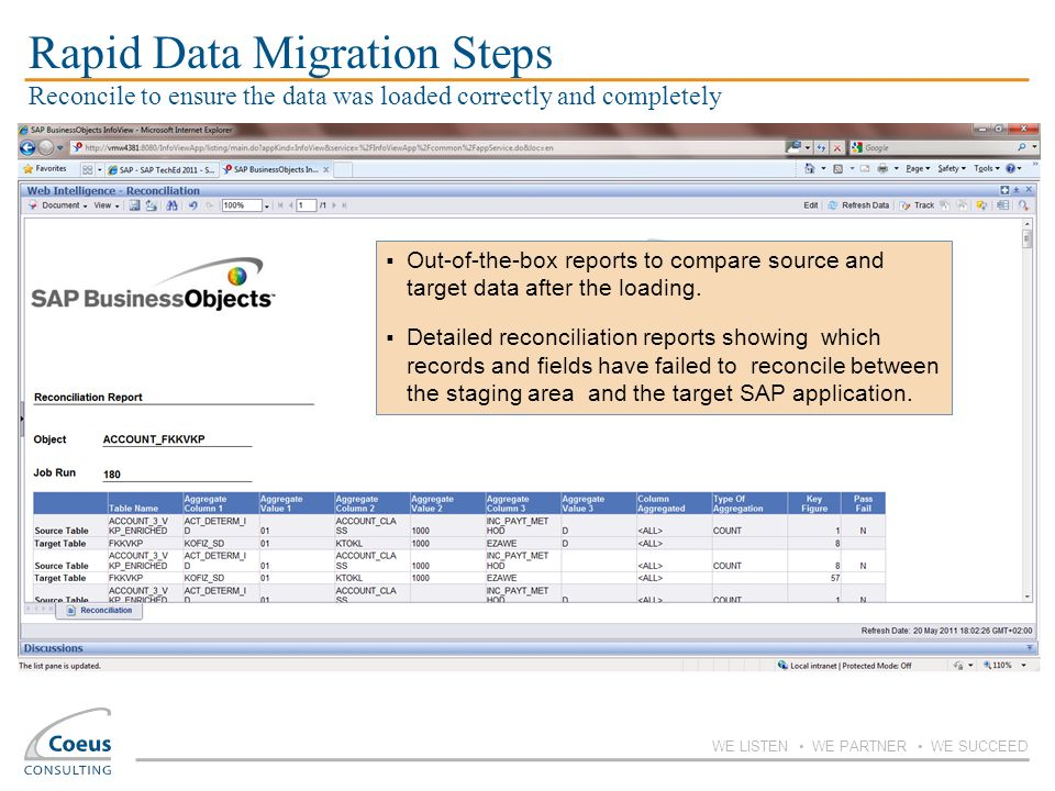 Rapid Data Migration Steps Reconcile to ensure the data was loaded correctly and completely