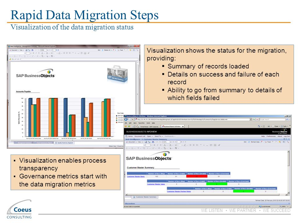 Rapid Data Migration Steps Visualization of the data migration status