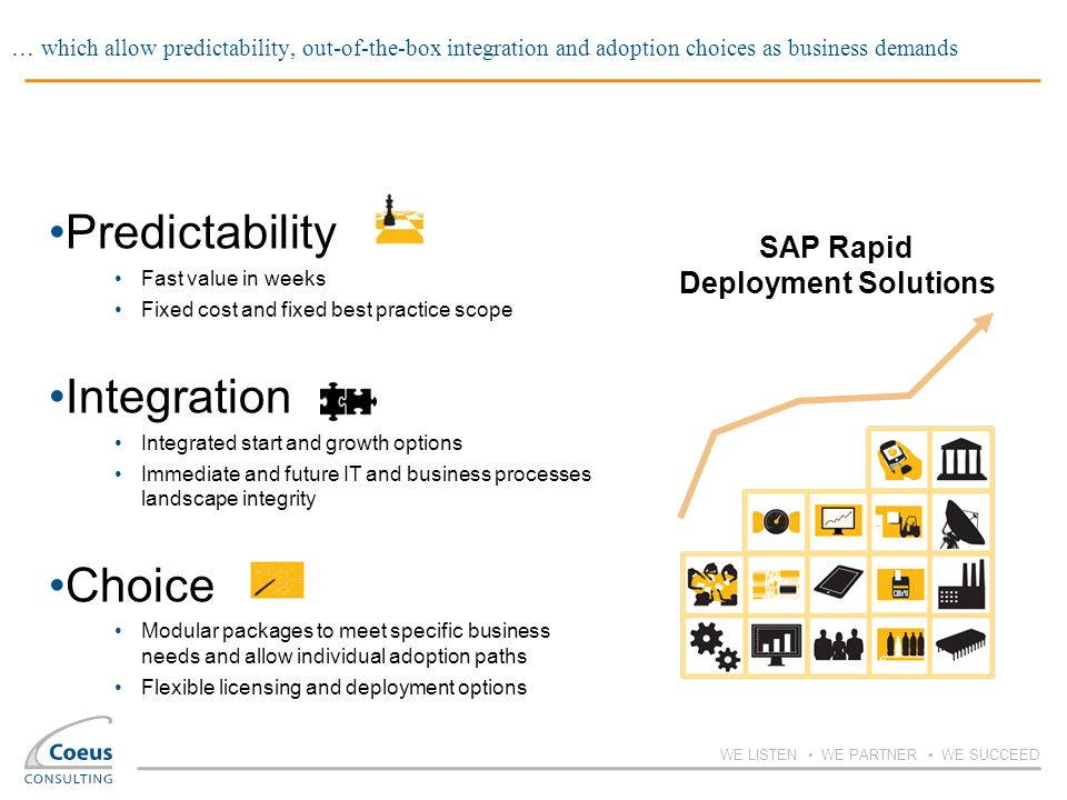 SAP Rapid Deployment Solutions