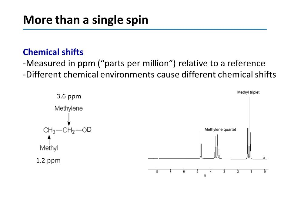 More than a single spin Chemical shifts